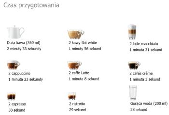 Ekspres do kawy Jura GIGA X3 Aluminium TFT czas mielenia